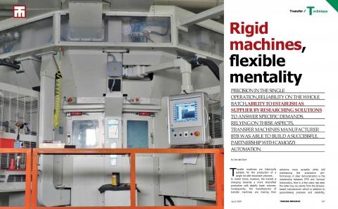 Tecnologie Meccaniche April 2020
